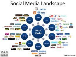 5 Ways to Make Social Media Work